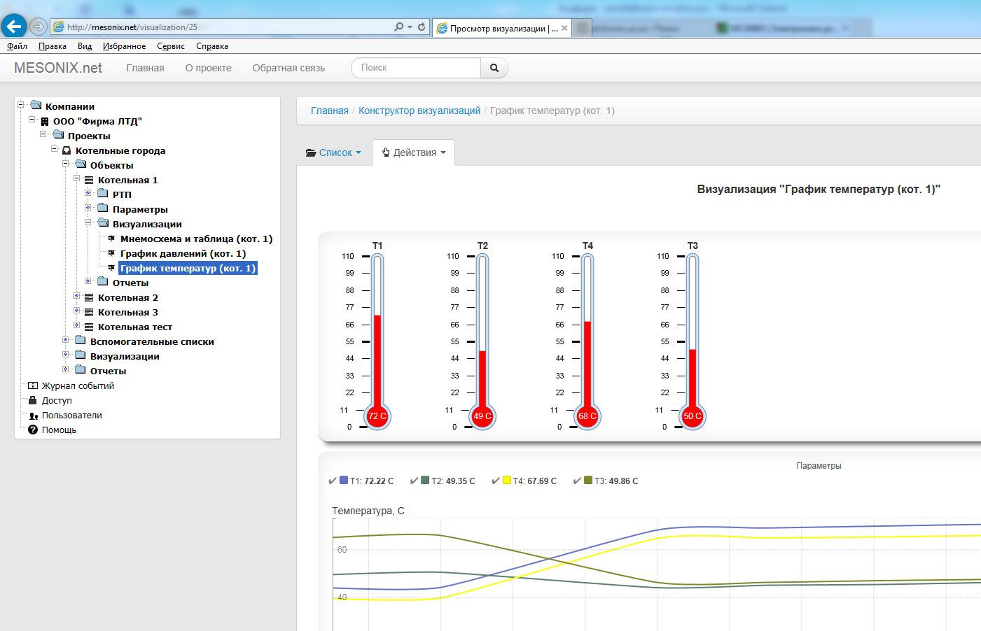 Раздел с возможным вариантом графического представления измеряемых параметров (температура)