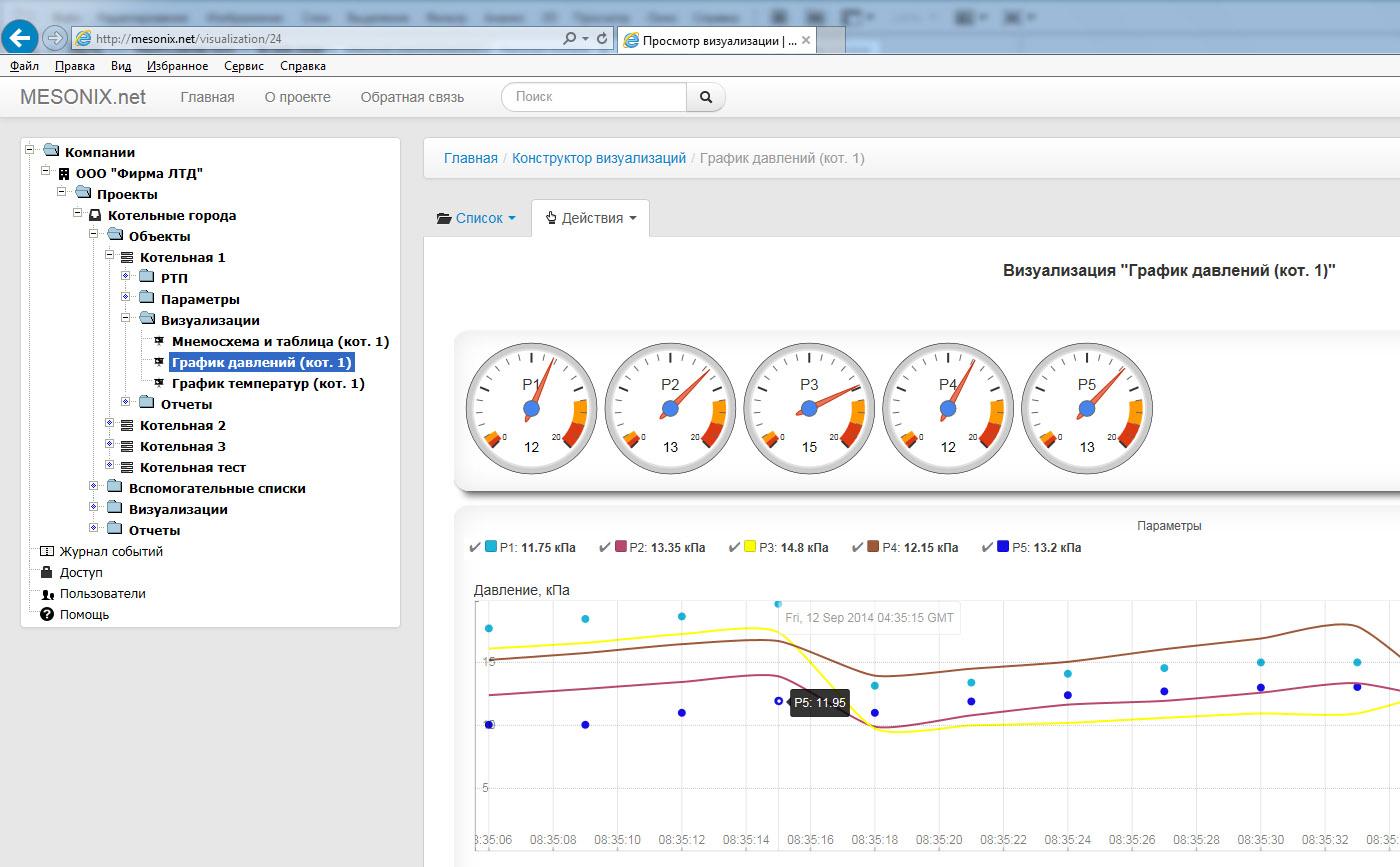 Раздел с возможным вариантом графического представления измеряемых параметров (давление)