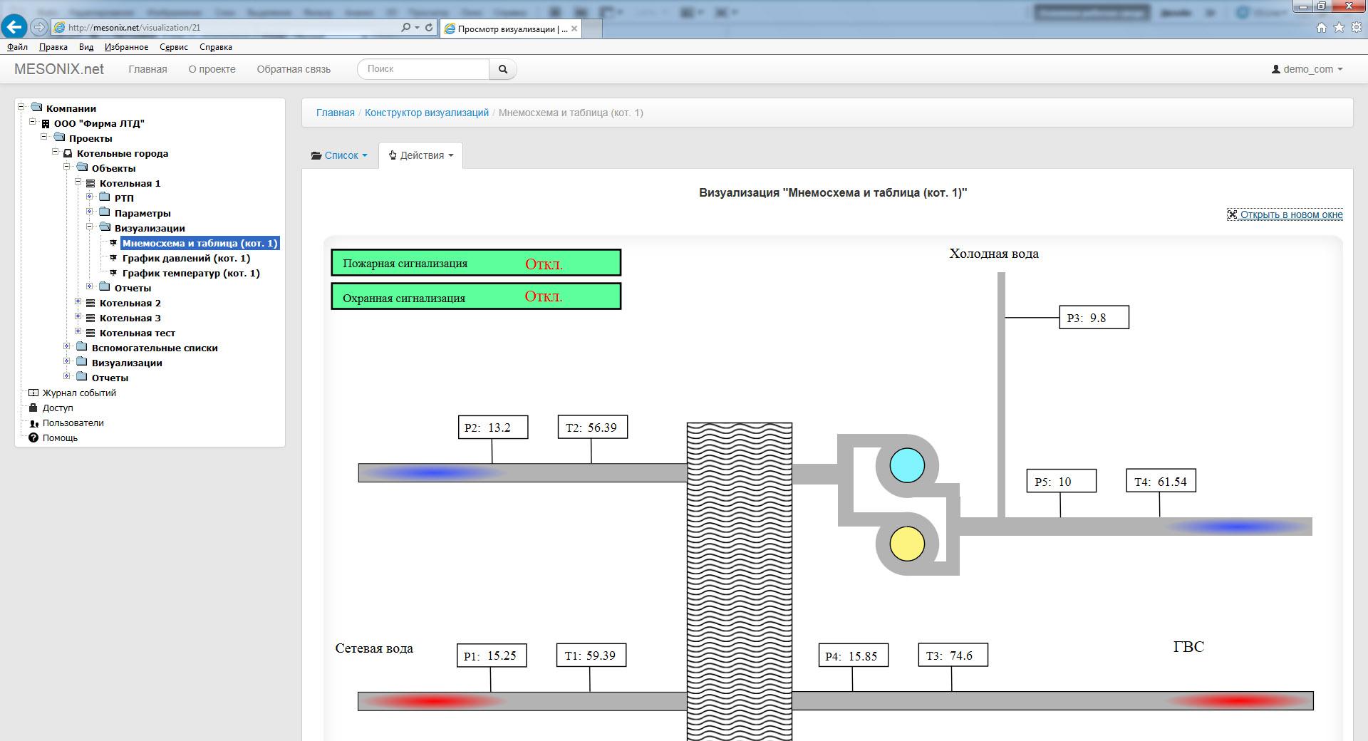 Раздел с возможным вариантом графического представления измеряемых параметров (мнемосхема)